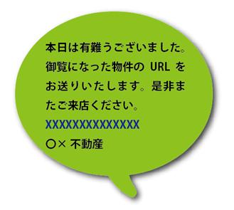 「SMSメール(ショートメール)」の文面例