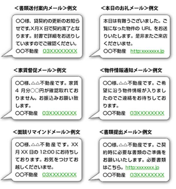 SMSメール(ショートメール)の例文